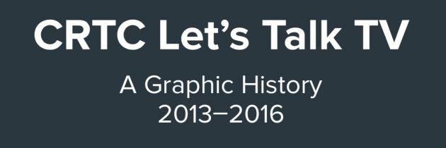 CRTC LTTV Research 2013-2016